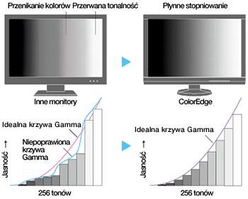 gamma_pl11