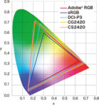 color_reproduction_area