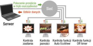 network_pl