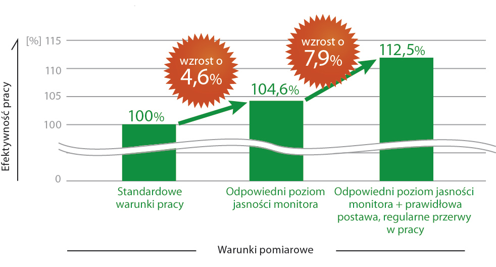 Picture---Improved-Work-Efficiency_PL