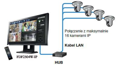 FDF2304W-IP