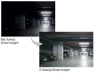 smart_insight