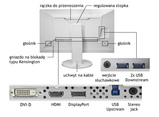 schemat EV2750