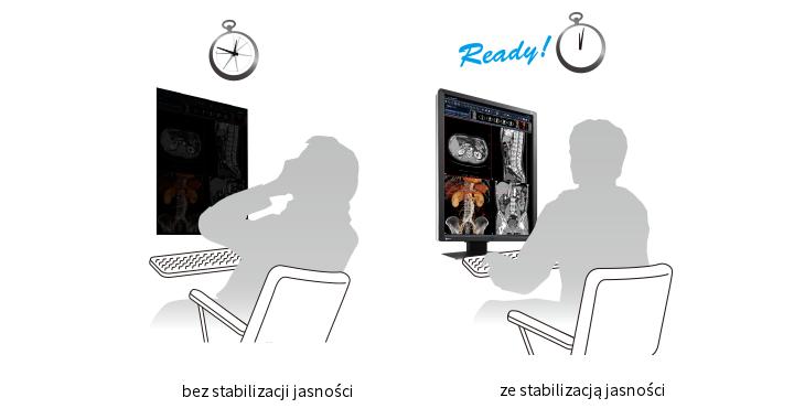 stabilizacja jasnosci_1