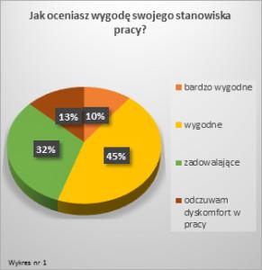 Wykres1 (002)
