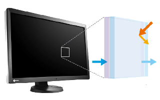 Antyodblaskowa powłoka AR dla monitorów medycznych