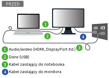 podłącz 2 monitory do komputera Mac mini