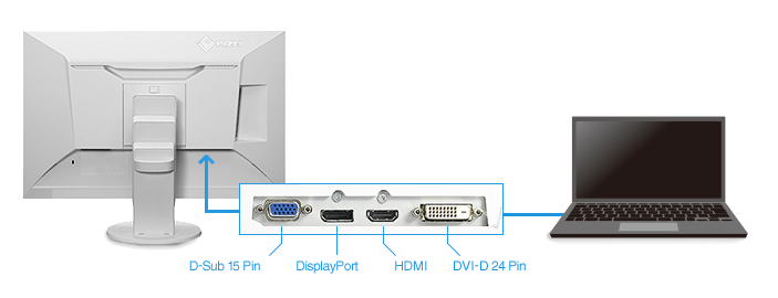 podłączenie laptopa do zewnętrznego monitora