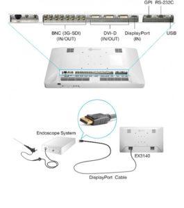 monitor endoskopowy CuratOR EX3140