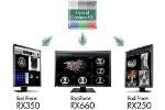 Zalety technologii Hybrid Gamma PXL