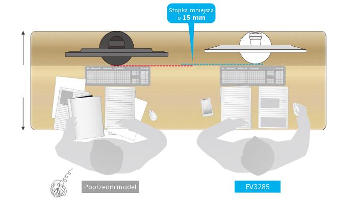 Konstrukcja bez ramek, która zmieści się na każdym biurku